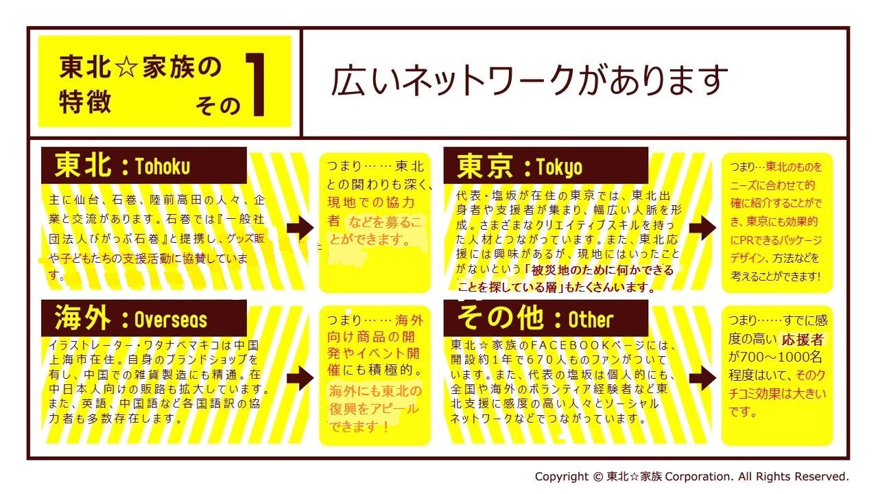 スライド5 - コピー