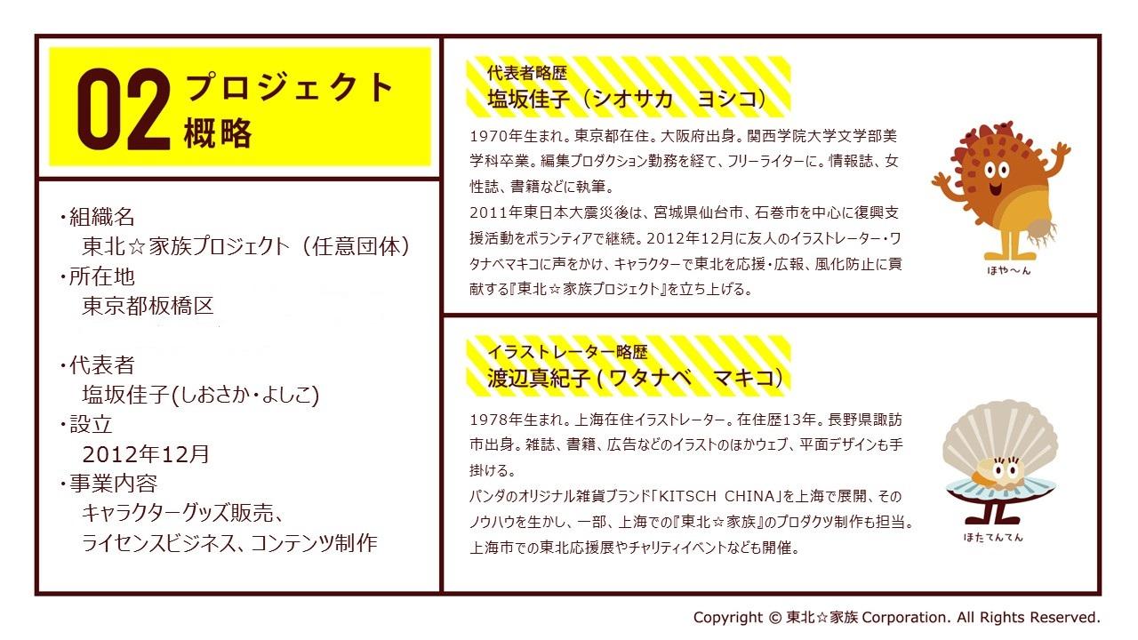 スライド3 - コピー